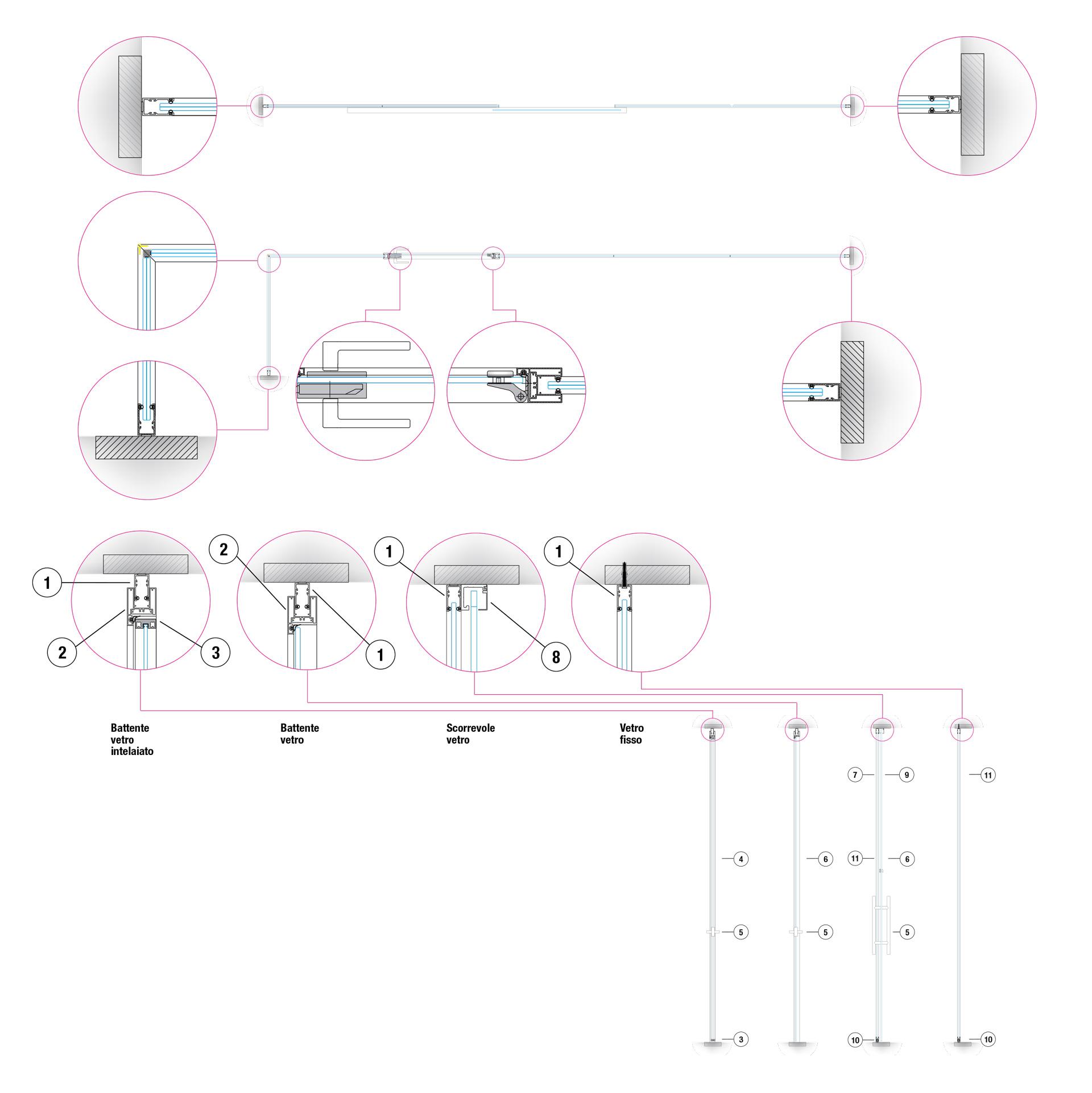 easy-glass-tecnico2