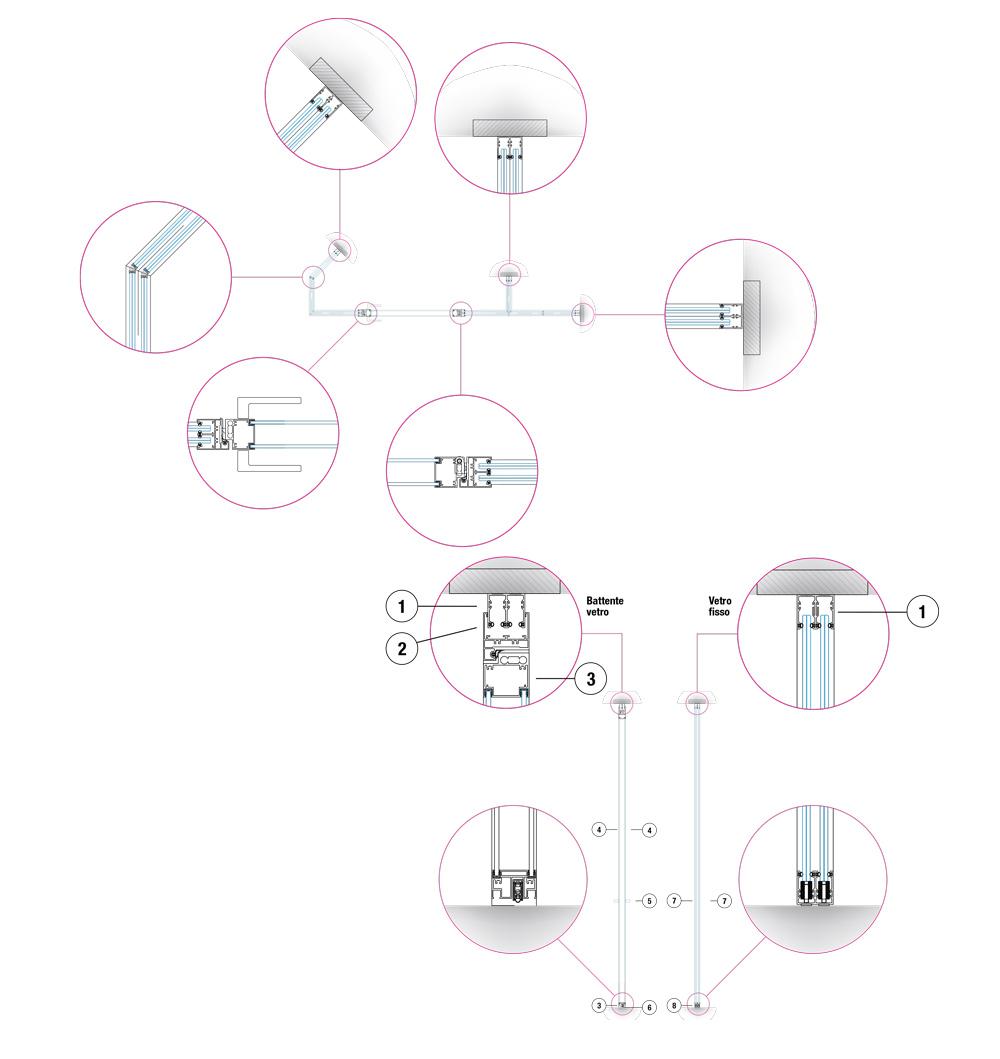 easy-glass-tecnico3